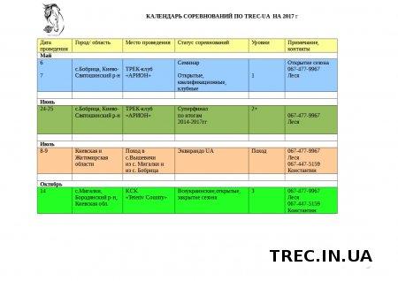 Календарь соревнований по TREC-UA 2017